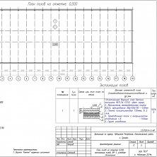 Проектная документация картофелехранилища. План полов на отметке 0,000