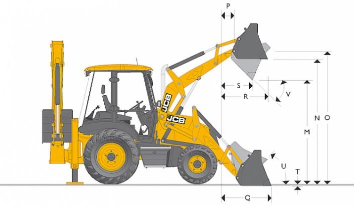 размеры фронтального погрузчика jcb 3cx: высота подъема, высота разгрузки. глубина съема грунта, вылет ковша