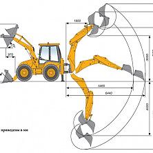 Диаграмма рабочих зон экскаватора-погрузчика MST M544, размеры в мм. Сдается в аренду