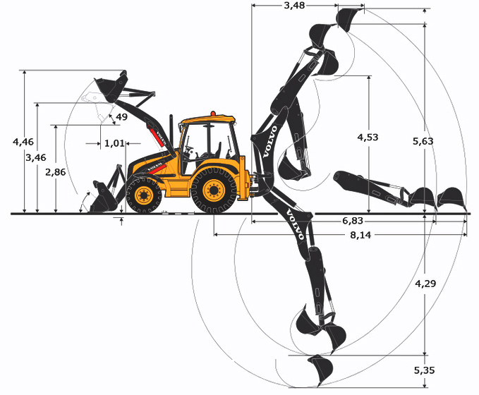 Диаграмма рабочих зон экскаватора-погрузчика Volvo BL61
