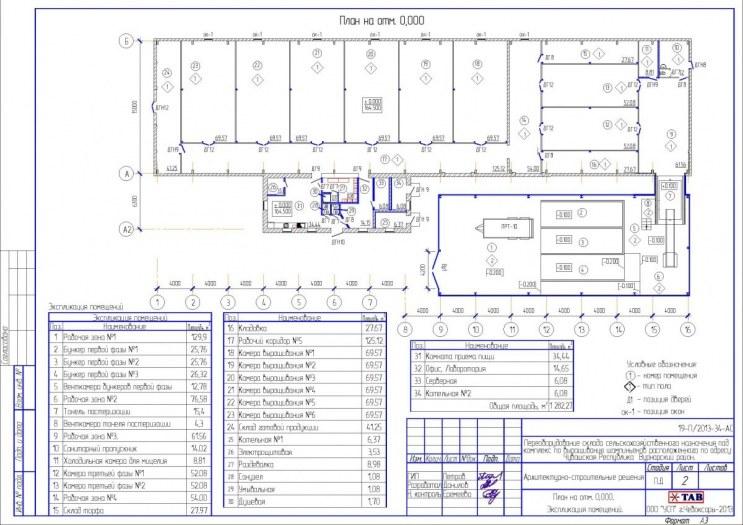 Проектная документация комплекса — план помещений по выращиванию шампиньонов